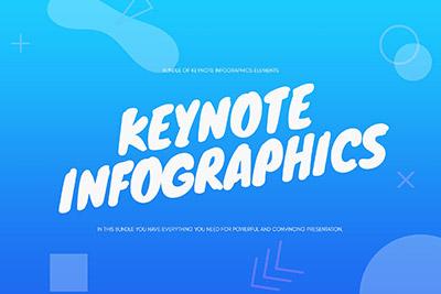 50+ Best Keynote Templates of 2019 | Design Shack