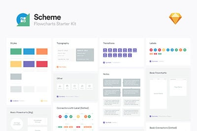 Sketch Flowcharts Kit