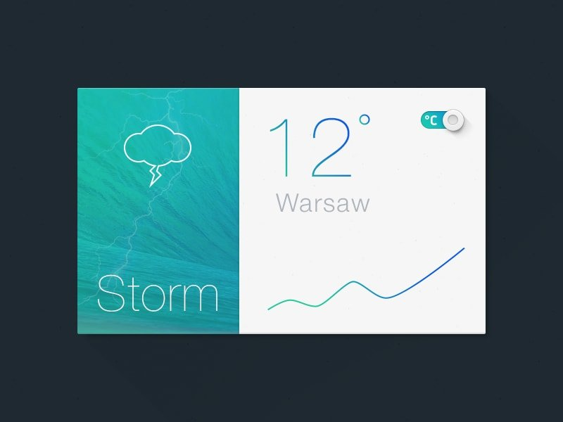 Go To Weather Dashboard