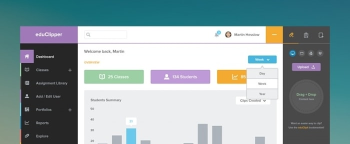 View Information about Admin Dashboard
