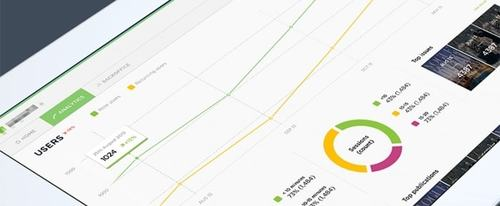 View Information about Analytics dashboard