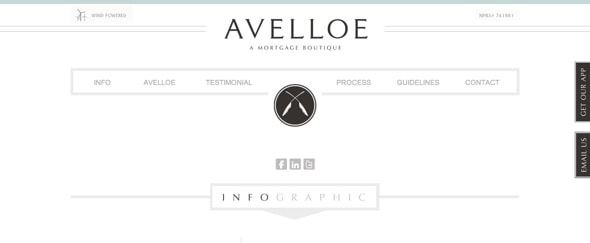 View Information about Avelloe