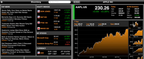 View Information about Bloomberg for iPad