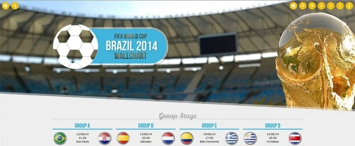 Go To Brazil 2014 Wallchart