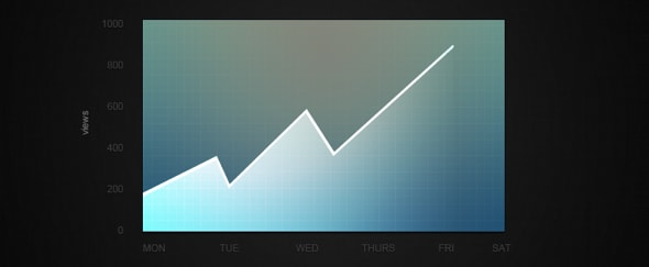 Go To Elegant Line Graph