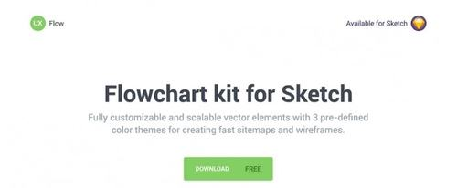 View Information about Flowchart for Sketch