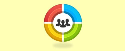 View Information about Google Plus