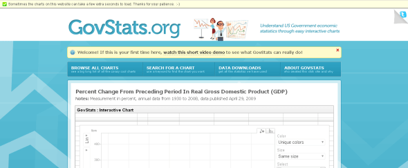 View Information about Govstats