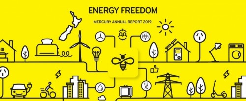 View Information about Mercury Annual Report