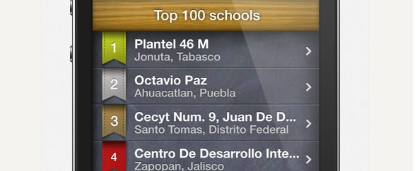 View Information about Mexican Schools