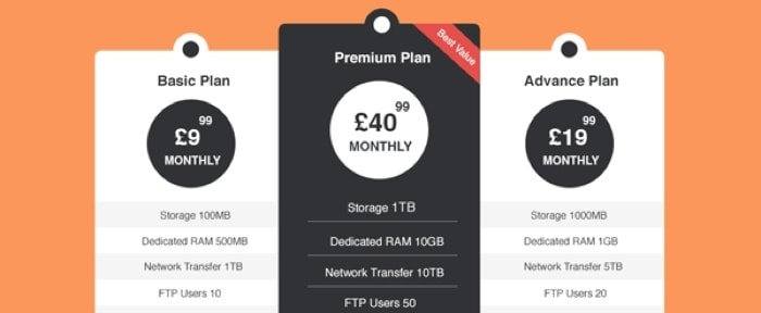 View Information about Mini Pricing Table