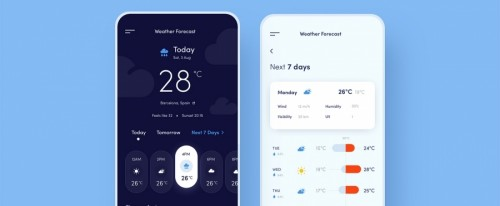 View Information about Mobile Weather App Concept