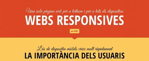 View Information about Pàgines Web Responsives