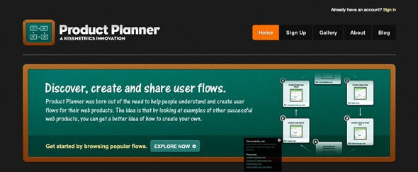 View Information about Productplanner