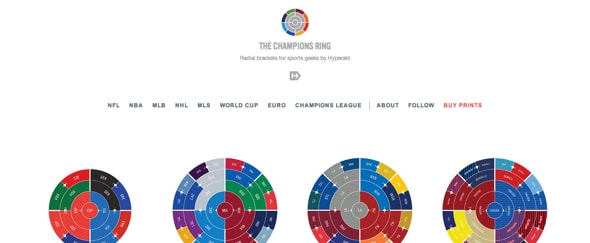 View Information about The Champions Ring