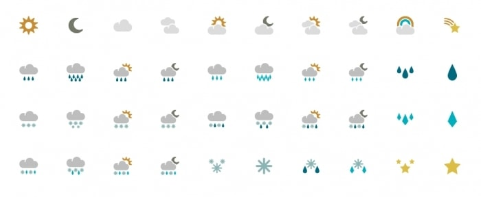 View Information about Weather Icons