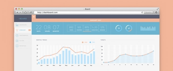 View Information about Web Dashboard UI