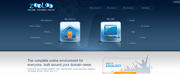 View Information about ZooLoo