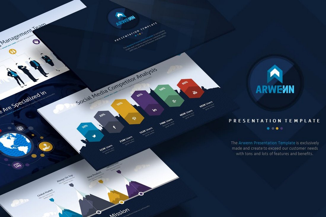 Arwenn - Multipurpose PowerPoint Template