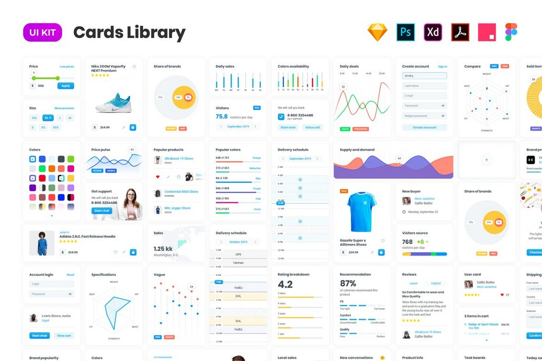 Cards - Multipurpose User Interface Kit for Figma