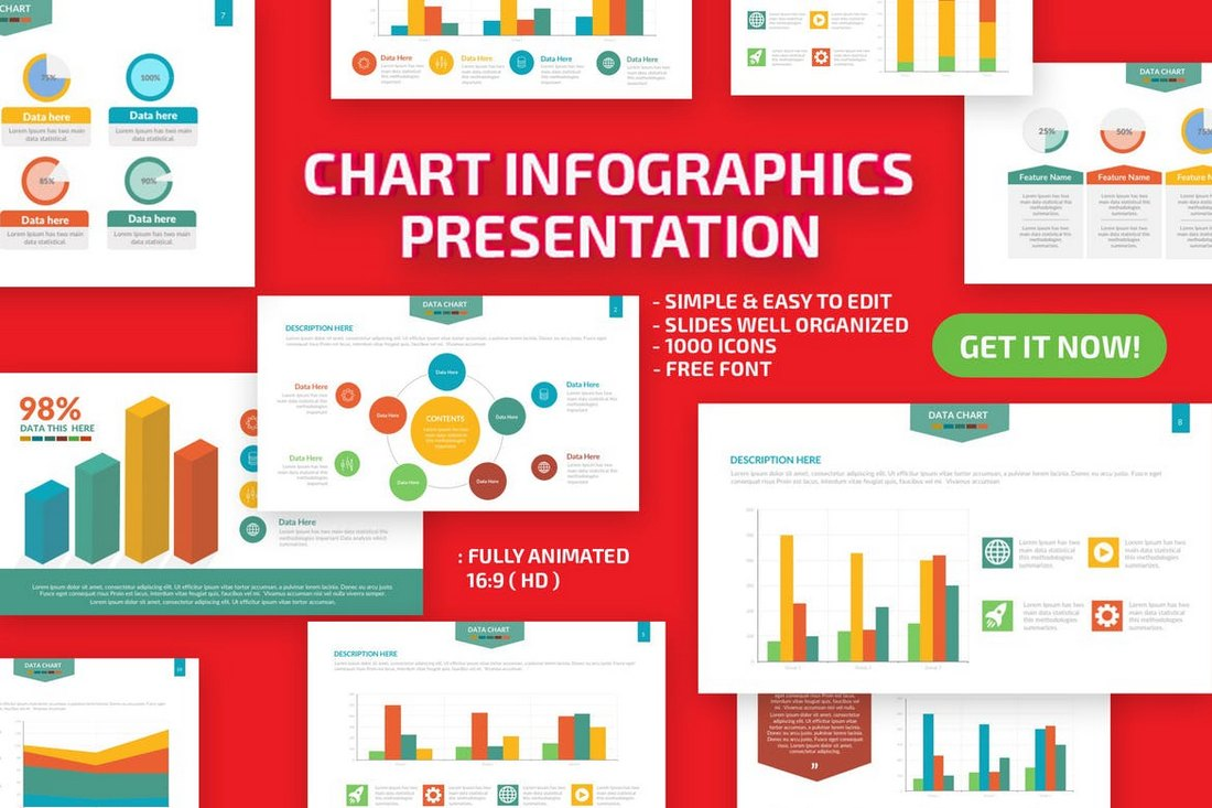 Chart Infographics Powerpoint Template