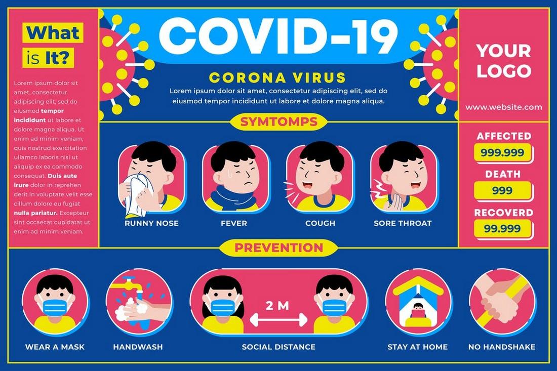 Covid-19 Infographic Illustrator Template