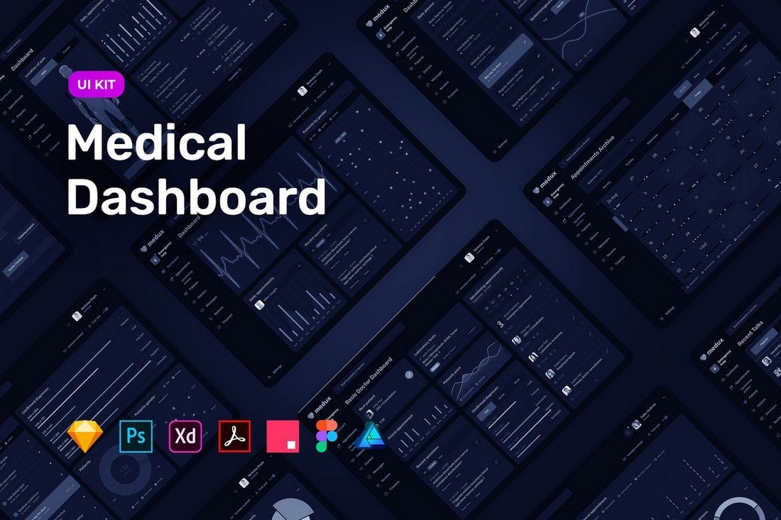 Dark Medical Dashboard - UI Kit for Figma