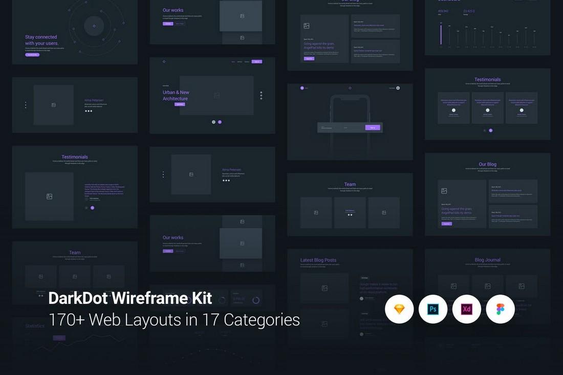 DarkDot - Wireframe UI Kit for Sketch & XD
