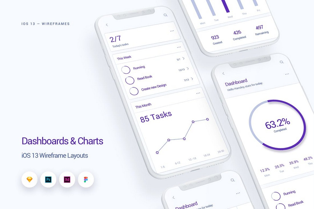 Dashboards & Charts - iOS 13 Wireframe Kit