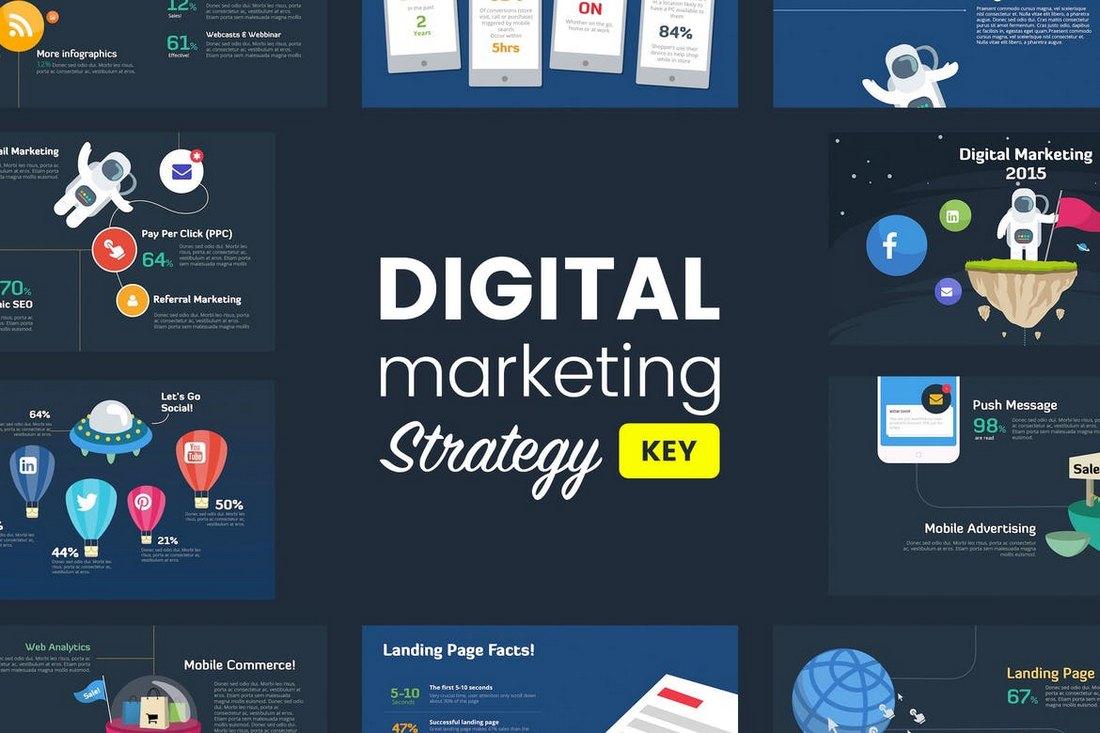 Digital Marketing Strategy - Keynote Template