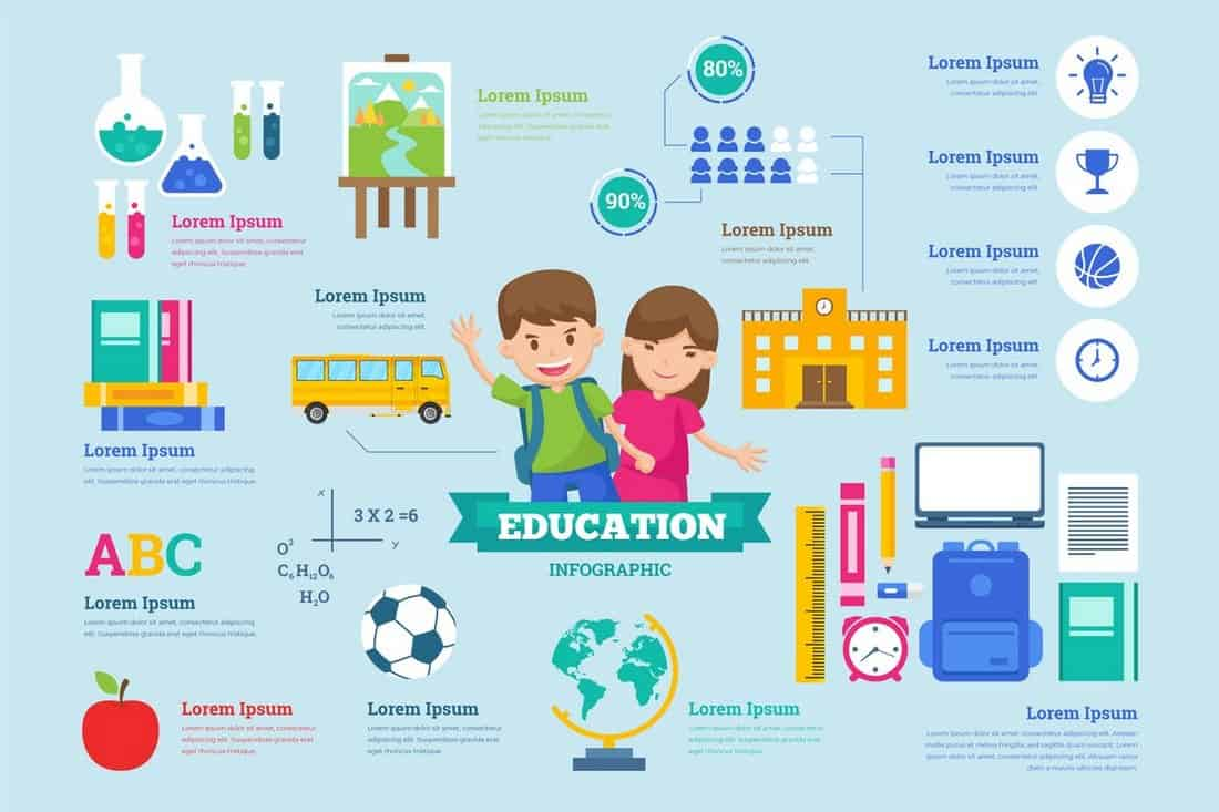 Education Infographic PSD and AI Vector Template