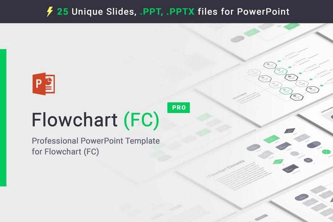 Flowchart Slides PowerPoint Templates