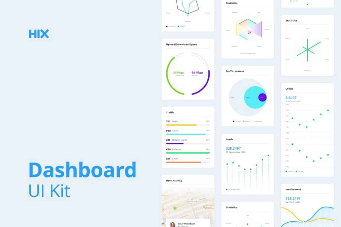 HIX - Dashboard UI Kit for Sketch