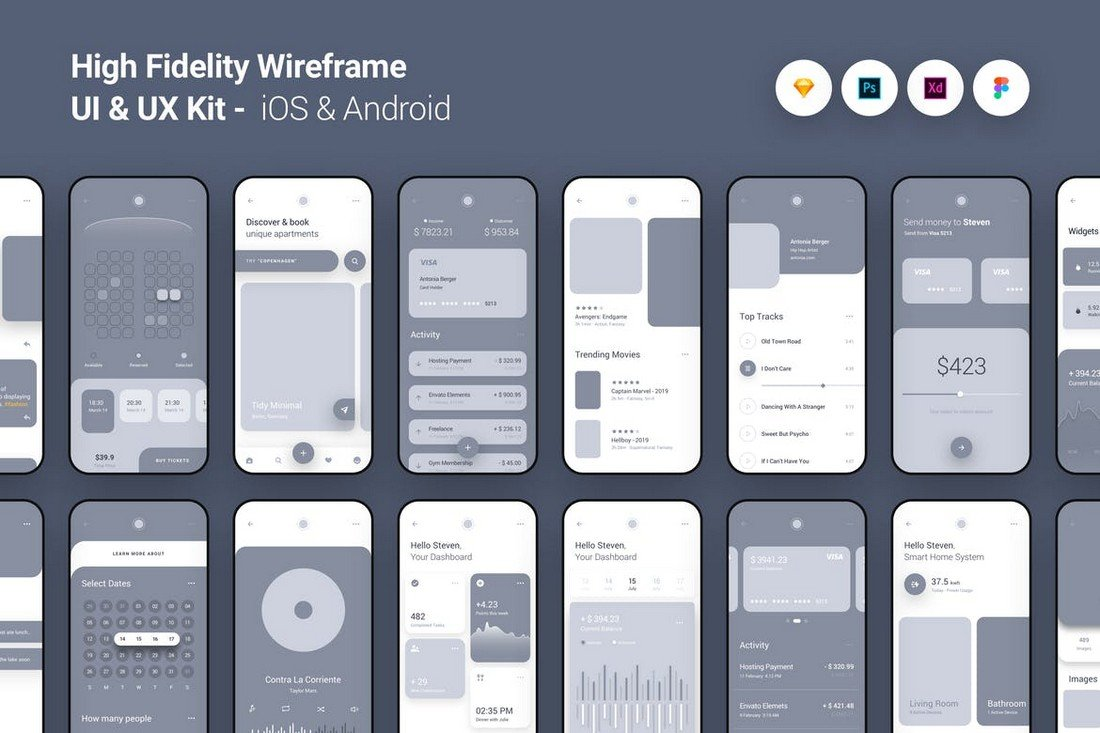 High Fidelity - Android & iOS Wireframe Kit