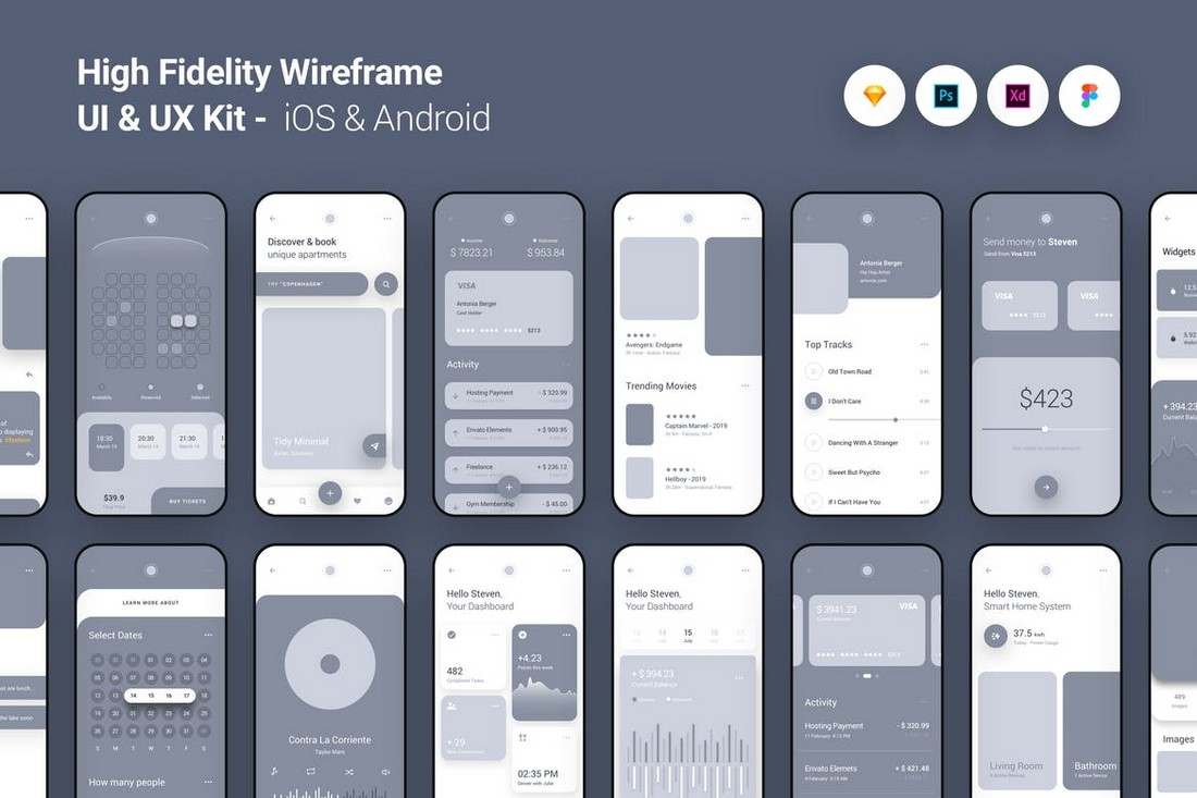 High Fidelity - iOS & Android Adobe XD Wireframe Kit