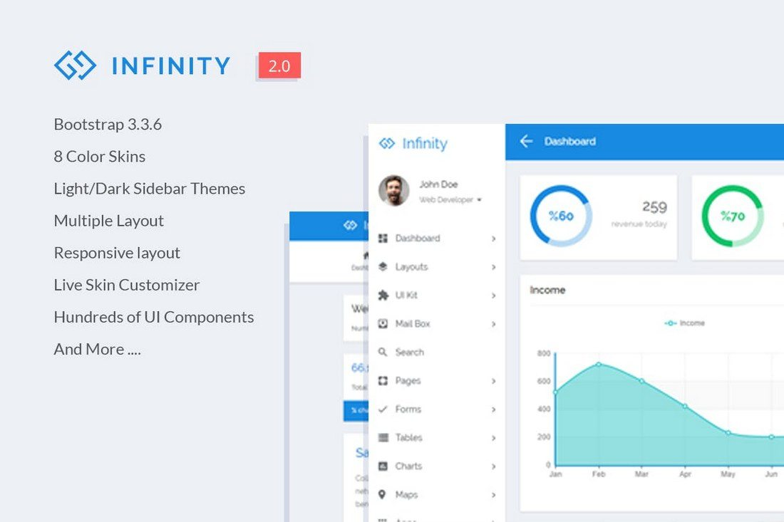 Infinity-Responsive-Web-App-Kit 40+ Best Bootstrap Admin Templates of 2019 design tips