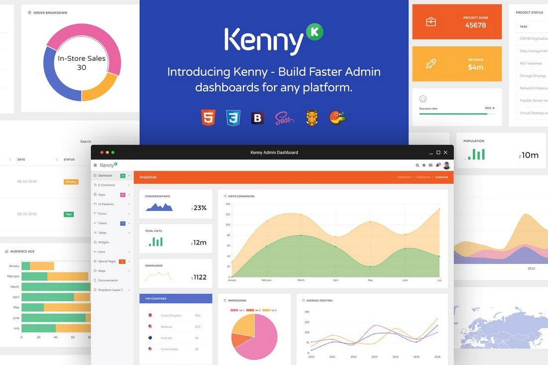 Kenny-–-Admin-Dashboard-Responsive-Template 40+ Best Bootstrap Admin Templates of 2021 design tips