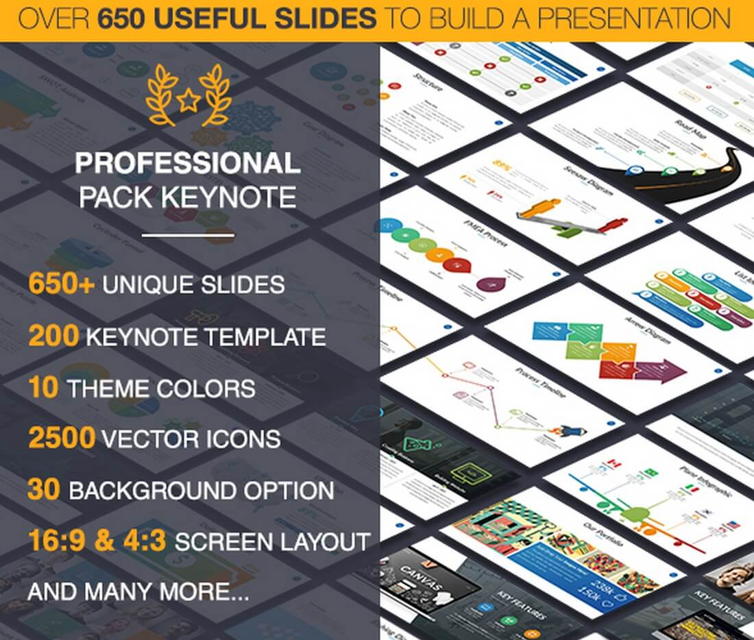 Keynote-Template-Professional-Pack 30+ Best Keynote Templates of 2018 design tips