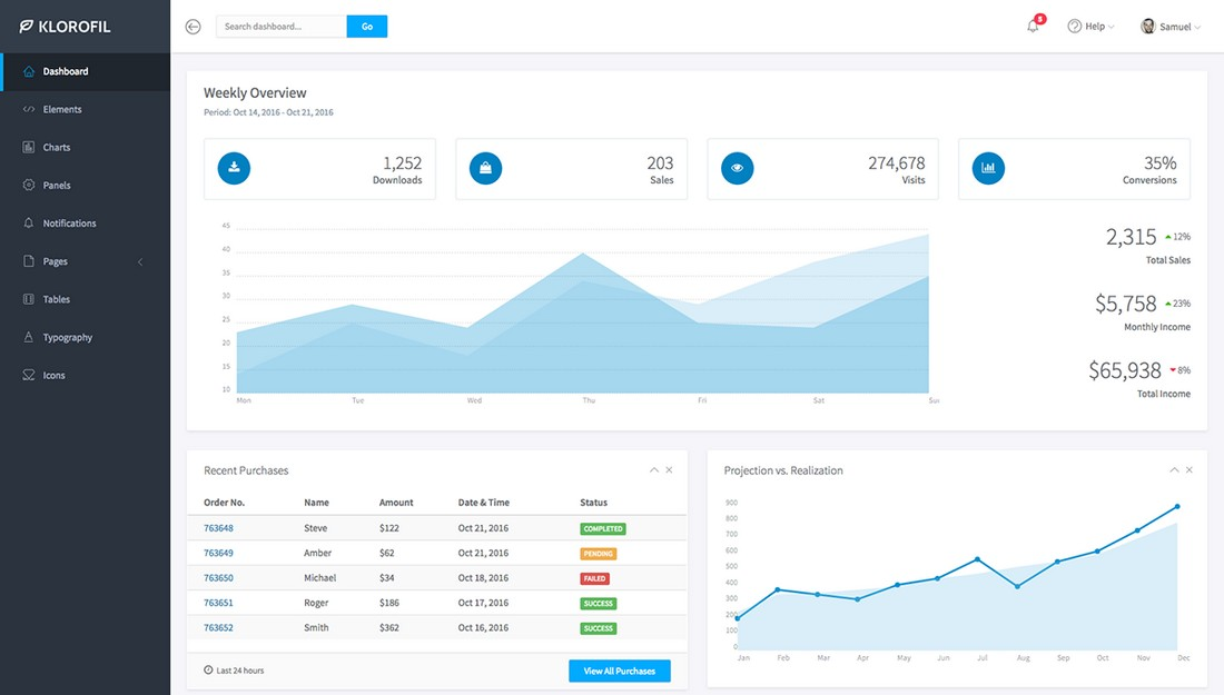 Klorofil - Free Bootstrap Admin Template
