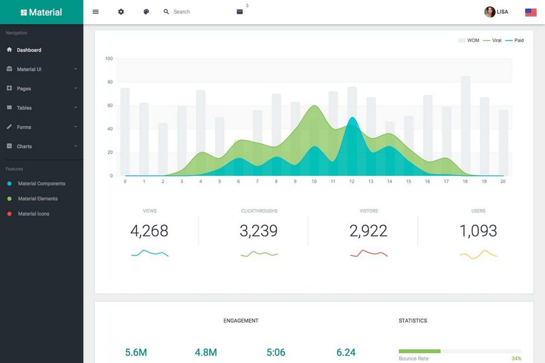 Material-Design-Admin-with-AngularJS 40+ Best Bootstrap Admin Templates of 2019 design tips