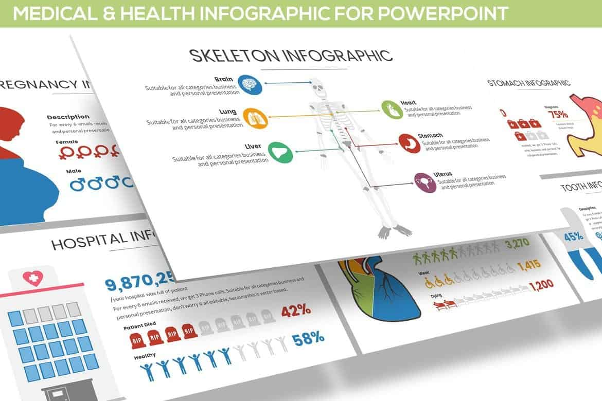 Medical & Health Infographic Powerpoint Template
