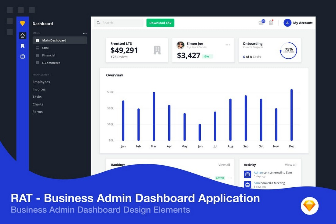 Minimal Admin Dashboard Sketch Template
