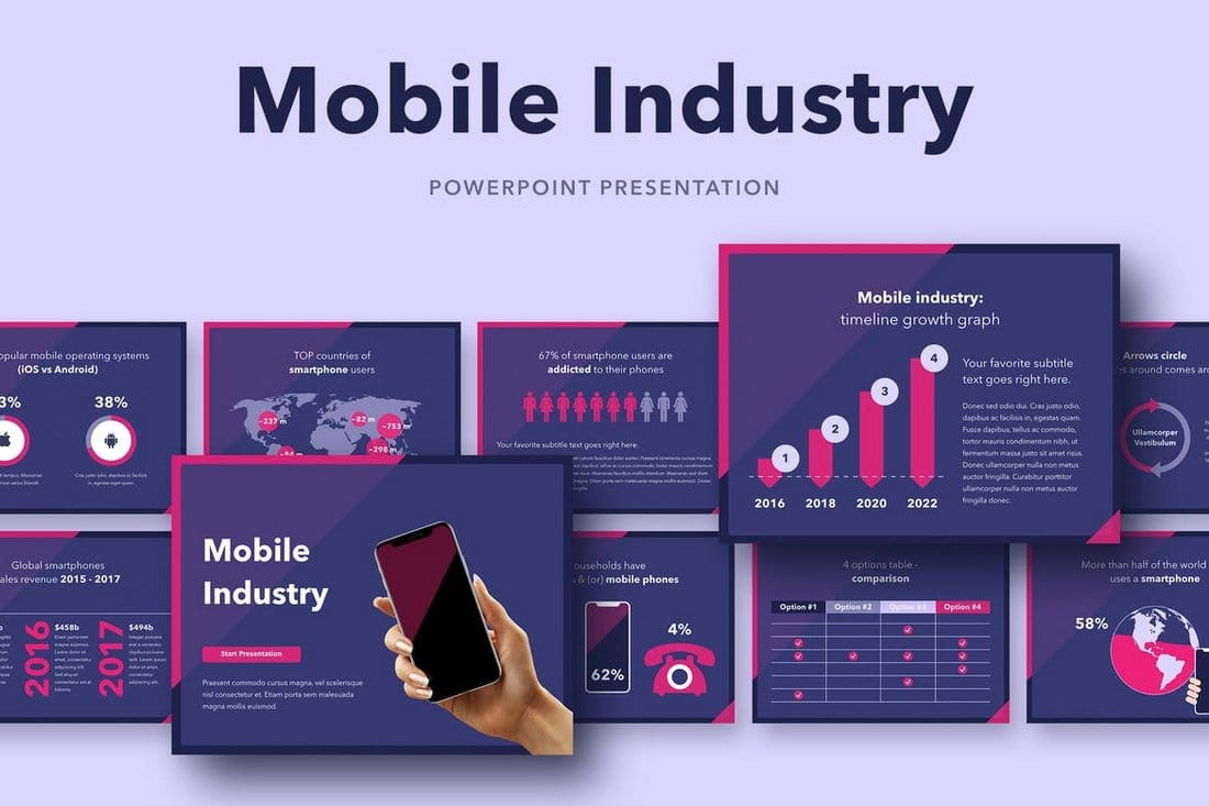 Mobile Industry PowerPoint Template