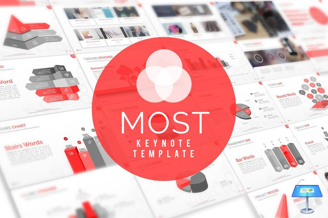Most-Animated-Keynote-Template 15+ Best Animated Keynote Templates With Stylish Transitions design tips