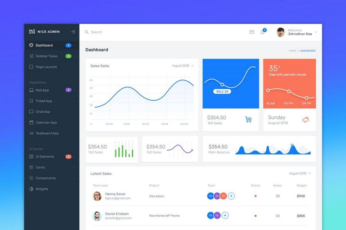 Nice-Admin-Modern-Bootstrap-4-Admin-Template 40+ Best Bootstrap Admin Templates of 2019 design tips