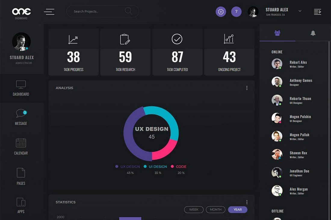 One-Admin-Dashboard-UI-Kit 40+ Best Bootstrap Admin Templates of 2019 design tips