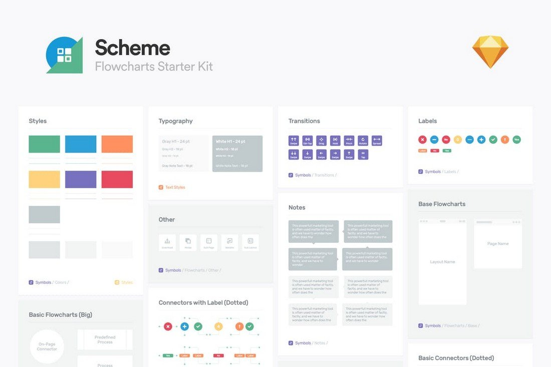 Scheme Flowcharts Starter Kit for Sketch