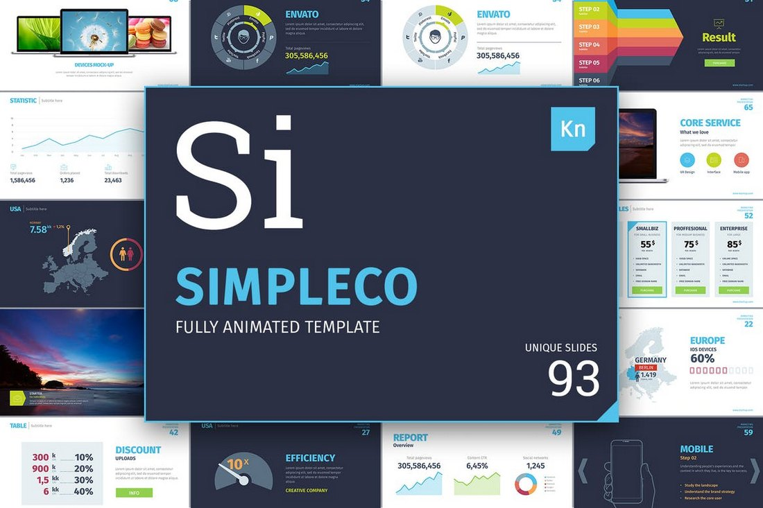 Simpleco-Animated-Keynote-Template 15+ Best Animated Keynote Templates With Stylish Transitions design tips