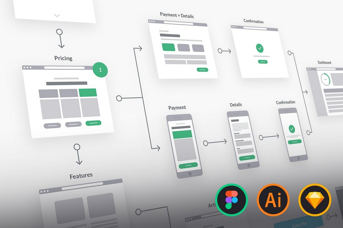 UX Flowchart Cards Sketch Templates