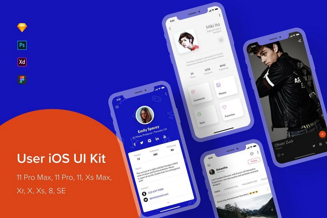 User Profiles iOS UI Kit Figma Templates